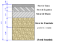 Pavement structure - ro.png