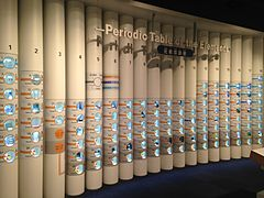 Periodic table in Nagoya City Science Museum 20150125.JPG