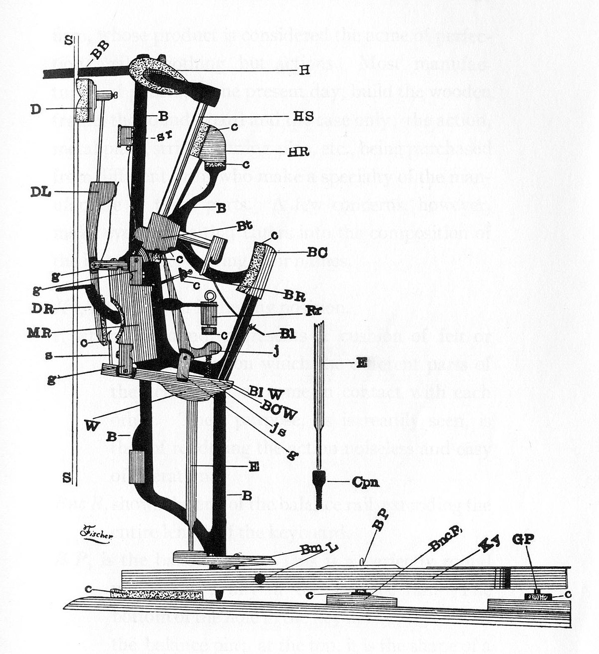 Gutenberg printing press labeled diagram