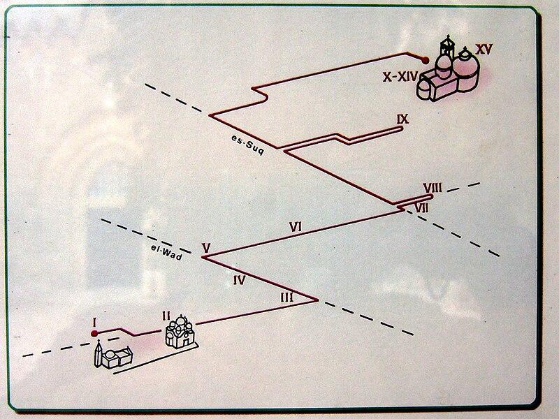 Bestand:Plan via crucis Jerusalem.JPG