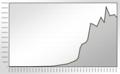 Population Statistics Duisburg.png