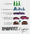 Prioritet dlya-vystavki-Gorodskikh-proektov.jpg