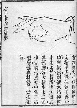 Guqin playing technique