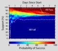 RFA Probability Plot.png