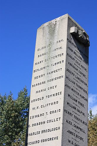 Arnold Toynbee - Toynbee's name on the Reformers Monument, Kensal Green Cemetery