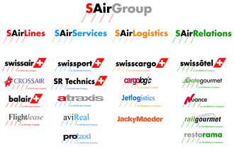 Crossair - The SAirGroup logo.