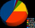 Samenstelling Tiberium Riparius CC1.png