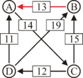 Schulze method example7 BA.png