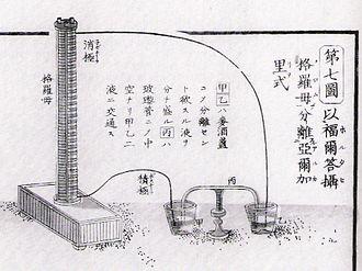 Furigana - Image: Seimikaisou