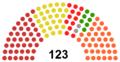 Senate of Romania - 2012.png