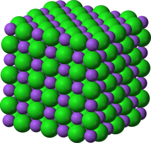 Crystal structure - Crystal structure of sodium chloride (table salt)