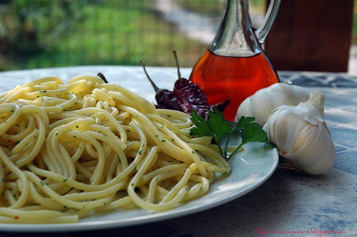 Spaghetti wikip dia Que significa contemporaneo wikipedia