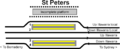 St Peters trackplan.png
