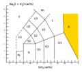 TAS-Diagramm-rhyolite.png