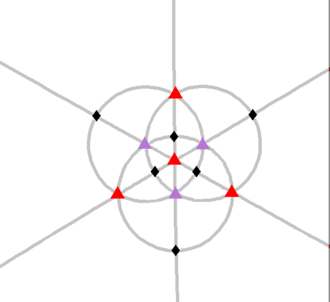 Polyhedral group - Image: Tetrakis hexahedron stereographic D3 gyrations
