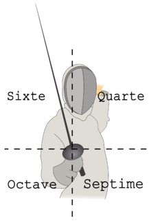 Fencing tactics - Wikipedia