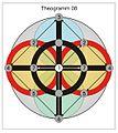 Theogramm 08.jpg