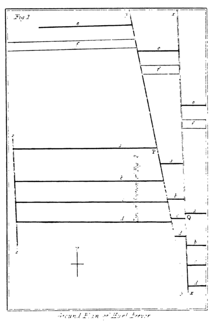 Transactions of the Geological Society, 1st series, vol. 4 figure page 0515 fig. 1.png