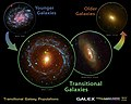 Transitional Galaxy Populations.jpg