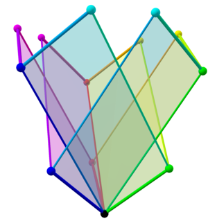 Tree of weak orderings in concertina cube 216.png