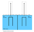 Two water columns 1 (DSD).png