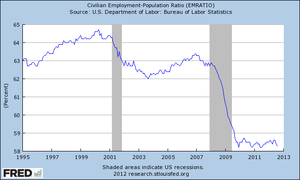 Job losses caused by the Great Recession - Wikipedia