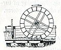 Underfallshjul.jpg