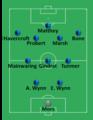 United SC - finale Coupe Dewar 1903.png