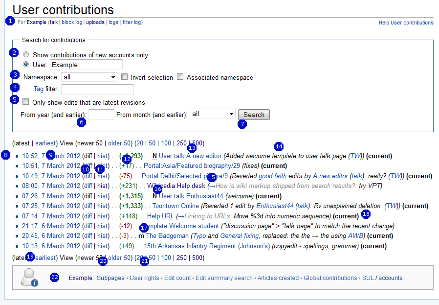 Example of a user contributions page