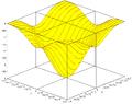 Y=constant line 3D plot.PNG