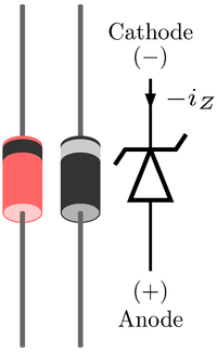Zener diode shown with typical packages. Reverse current - i Z {\displaystyle -i_{Z}} is shown. Zener 3D and ckt.png