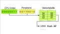 Zilog z80 interruptvektor.png