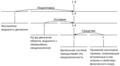 Диаграмма ТРС анализа.png