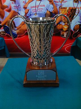 Eurocup Basketball