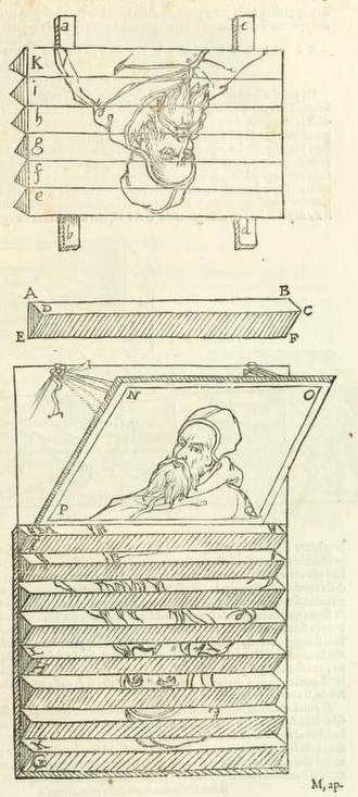 Tabula scalata - Tabula scalata illustration in Le dve regole della prospettiva pratica (1583)