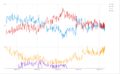 1992 UK General Election Opinion Polling Graph.png
