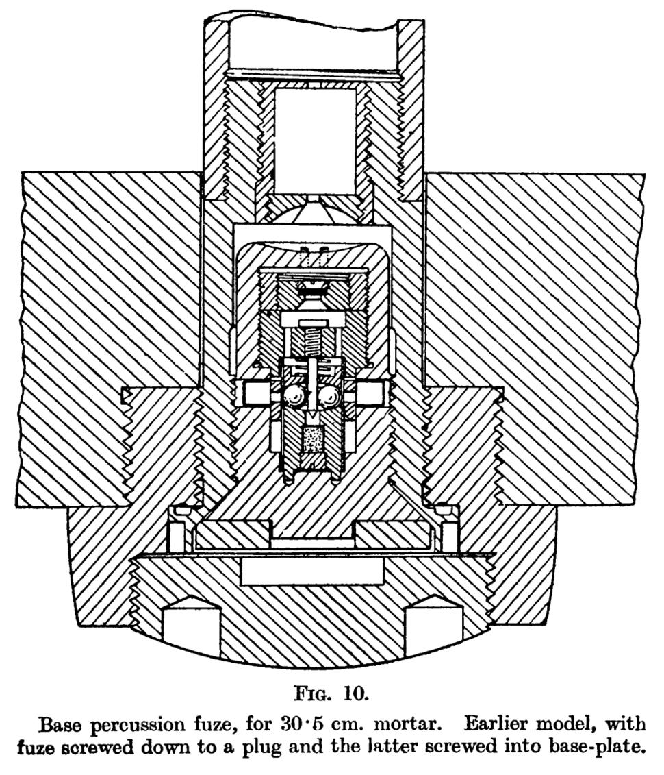 artillery fuze howling pixel 105 mm Projectile 305mmmortarbasepercussionfuzeearlymodeldiagram 305mmmortarbasepercussionfuzeearlymodeldiagram