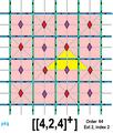424 symmetry-extend-p4g.png