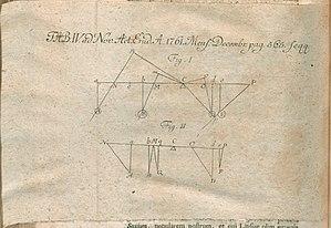 Johann Friedrich Hennert - Illustration of Problemata de centro aequilibrii potentiarum obliquarum vecti adplicatarum. ... from Acta Eruditorum, 1761