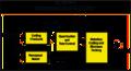 Acustic Block Diagram.png
