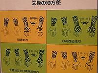 アイヌ 刺青