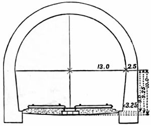 AmCyc Tunnel - Musconetcong cross section - arching.jpg