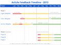 Article-Feedback-Timeline-2013.png