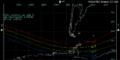 Aurora Kp Map South America.png
