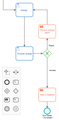BPMN Example with Flokzu.png