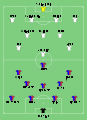 Barcelona vs Man Utd 2009-05-27 (ru).svg