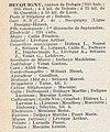 Becquigny Annuaire 1954.jpg