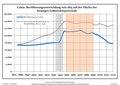 Bevölkerungsentwicklung Calau.pdf