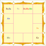 Birth Chart (southern).png