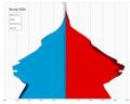 Brunei single age population pyramid 2020.png